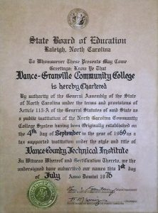 Vance-Granville Community College Charter of 1976